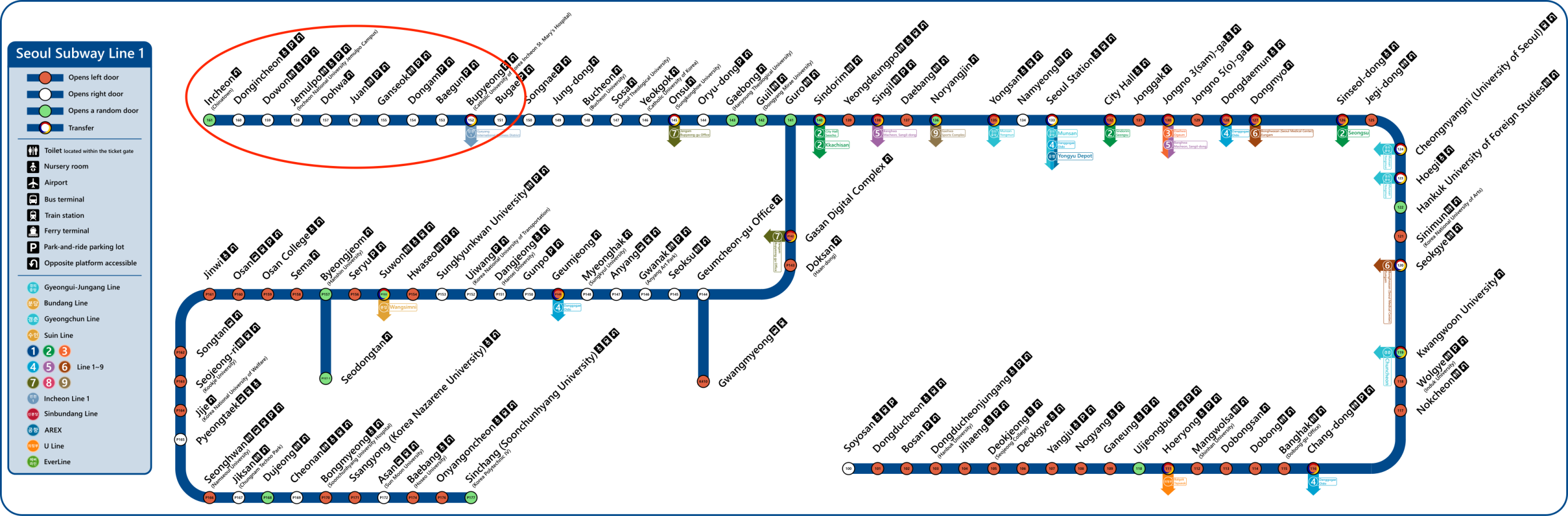 seoul_subway_line_1_eng-svg